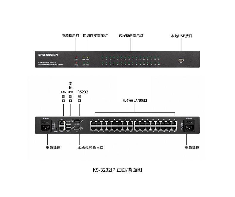 32口远程IP KVM切换器KS-3232IP端口